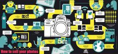 Selling your photos  -- How to sell photos online, in print and in ways you never dreamed of