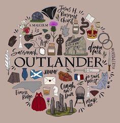 Outlander Gifts, Serie Outlander, Diana Gabaldon Outlander Series, Outlander Season 1, Outlander Quotes, Fraser Clan, Jamie Fraser, Diana Gabaldon Bücher, Highlands Warrior