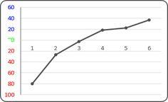 Project Management Timeline Excel Templates