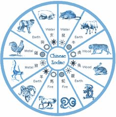 2014 Good Luck Tips for All  Zodiac Signs http://fengshui.about.com/od/fengshuigoodluckcures/qt/Chinese-Zodiac-Signs-Feng-Shui-Good-Luck.htm Find more feng shui  tips: http://FengShui.About.com: Feng Shui, Quote, Horse, Horoscope, Chinese Zodiac Signs, Ch