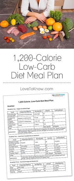 Maximize your weight loss by following a low-calorie, low-carbohydrate meal plan. Set at 1,200 calories and under 25 grams of carbs per meal, this plan is considered very low-calorie and moderately low-carbohydrate. It's important you eat at least 1,200 calories per day in order to support your body's basic metabolic needs.   1,200-Calorie Low-Carb Diet Meal Plan from #LoveToKnow