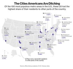 Cities Americans Are Leaving - Cities With No Jobs