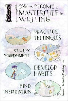 Writing well is difficult, isn't it? Sure, you can string a few sentences together to communicate your thoughts. You know how to correct there's and theirs, then and than, and you're and your. But ...