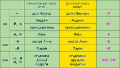 Image from http://speak-russian.cie.ru/time_new/images/grammar/lesson09/17.jpg.