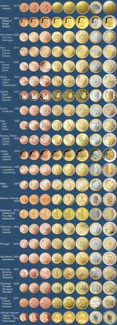 I thought this was very cool because, it showed the coins name and the year. – I thought this was very cool because, it showed the coins name and the year. – I thought this was very cool because, it showed the coins name … Silver Dollar Coin, Silver Coins, Kaffee To Go, Numismatic Coins, Valuable Coins, Valuable Pennies, Coins Worth Money, Euro Coins, Foreign Coins