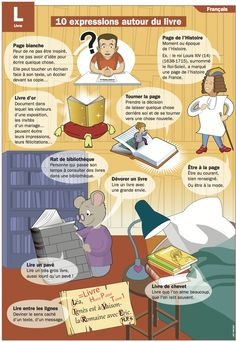 Expressions avec livre