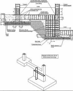 Vertical construction joint details