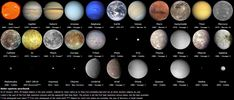 The 33 largest objects in our Solar System, ordered by mean radius, using the best images available as of January, 2015. (Credit and copyright: Radu Stoicescu.) We should have better pictures of Ceres, Pluto and Charon by the end of 2015.
