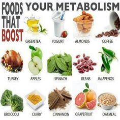 List Of Fat Burning Foods Will Boost Your Metabolism (Fast Metabolism List) Metabolism Boosting Foods, Fast Metabolism, Boost Your Metabolism, Metabolism Booster, Foods That Increase Metabolism, Healthy Foods To Eat, Healthy Tips, Healthy Recipes, Easy Recipes