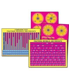 Comparing Math Fractions, Decimal, and Percents Bulletin Board Set - Carson Dellosa Publishing Education Supplies