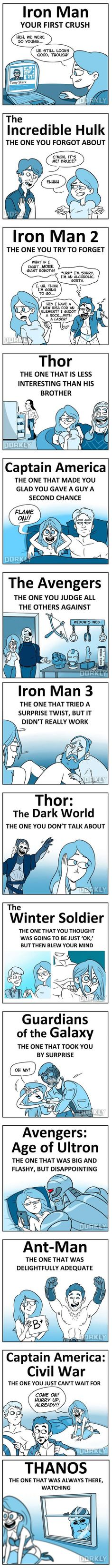Why Marvel Movies Are Pretty Much Your Former Lovers (By Dorkly)