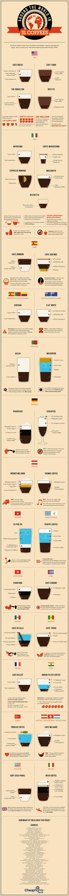 How to Order Coffee Around the World