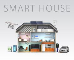 Energy efficiency through a smart house helps make Energy Efficient Homes, Energy Efficiency, Electrical Appliances, Home Automation, Smart Home, Solar Panels, Innovation, Concept, Mansions