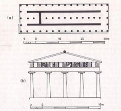 ***Planta y Reconstrucción del Templo de Hera, Olimpia. Edificio in antis, períptero y hexástilo.