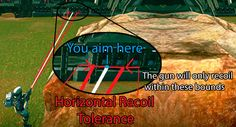 IntroductionHorizontal Recoil Tolerance is the most mysterious and elusive recoil characteristic. We all knew what it's supposed to do: set a limit on just how far Horizontal Recoil can take you from initial aiming position.There were many hints, starting with the datamined name of this stat, a