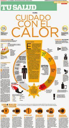 Cuidados y recomendaciones para combatir el golpe de calor