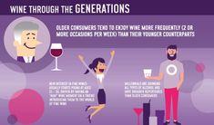 wine - consumers