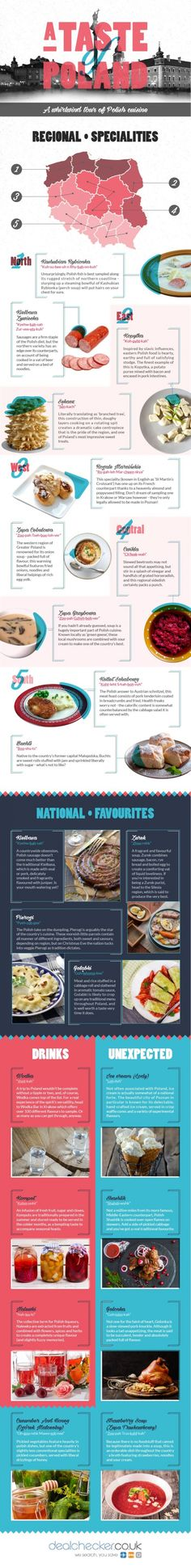 Ultimate Guide to Poland's Regional Food Infographic #Infographics