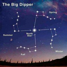 Position of the Big Dipper during the year. I saw the Big Dipper in Greece, away from the disgusting city lights we have in New York! I also saw two shooting stars!