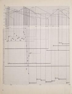 Experimental music notation resources - Andrzej Dobrowolski (1)