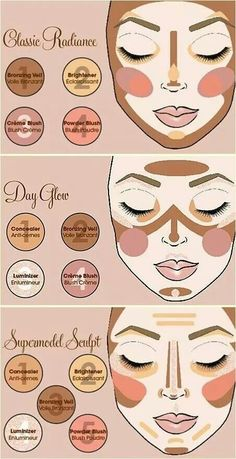 Good tips on how to contour your face in different ways