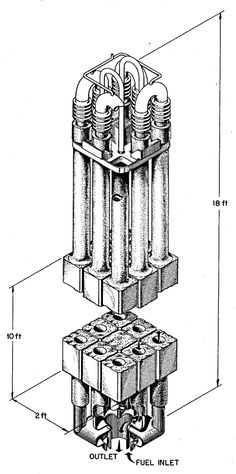 The graphite core module from ORNL-3708 for a molten-salt breeder reactor. From ORNL-3708, page 12.