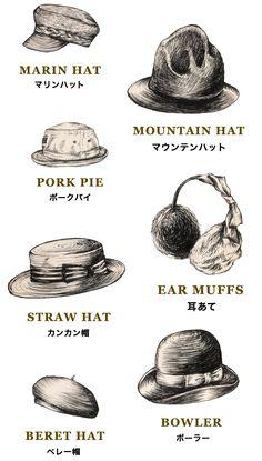 DICTIONARY(帽子の種類) | CA4LA(カシラ)