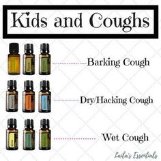 Ive been a little MIA lately were on spring break and Ive been taking care of a sick kiddo. There has been A LOT of coughing going on around here. So I figured I should share a good guide on some blends for the different types of coughs. This says kids and coughs but really these are great blends for adults as well. . . These blends can be diffused or applied topically to the chest/bottom of the feet. Dont forget to dilute . . For babies...I would substitute Eucalyptus for Cardamom (its more…