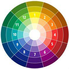 Как красиво сочетать цвета в одежде. Обсуждение на LiveInternet - Российский Сервис Онлайн-Дневников