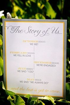 wedding ideas - Juxtapost Month/Year you met Month/Year you started Dating Year you got the kittens? Year you were engaged Wedding date at the end.   What if we do this for you guys and its the cover of the guest book. Inside could be a traditional guestbook of well wishes but the outside would be unique. It could also be a sign next to the wishes in a bottle.