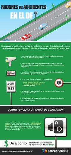 Radares vs accidentes