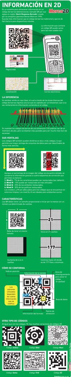 Qué son los códigos QR #infografia #marketing