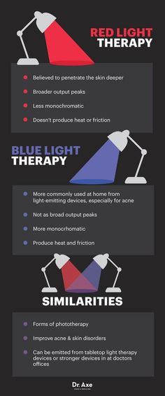 Red light therapy vs. blue light therapy - Dr. Axe http://www.draxe.com #health #holistic #natural