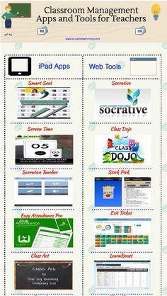 Classroom Mang. Apps