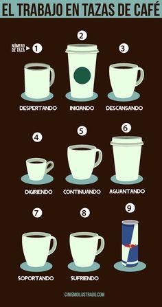 El trabajo medido en café #humor #empleo #trabajo