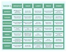 Ketogenic Meal Plans 2300 calories week 1