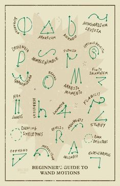 Beginner's guide to #HarryPotter wand motions