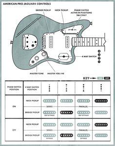 50S Les Paul Wiring Diagram 1 50slespaulwiring