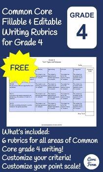 Common Core Writing Rubrics - Fillable & Editable - Grade 4 FREE