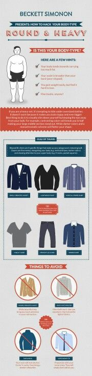 The how to of plus size men fashion.                                                                                                                                                     More