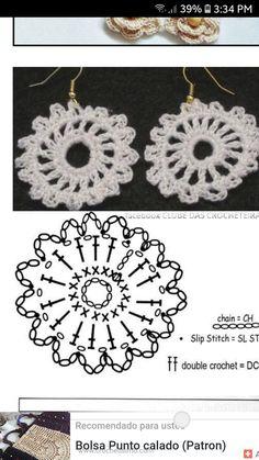 Double Crochet, Crochet Earrings, Jewelry, Fashion, Moda, Jewlery, Jewerly, Fashion Styles, Schmuck