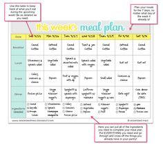 Organized Meg: weekly meal plan