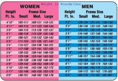 """Alternative Height and Weight Chart: Men & Women: """"BMI is a very simple measurement which does not take into account the person's waist chest or hip measurements. An athlete may have a BMI higher than a couch potato of the same height with a big belly Bmi Chart For Women, Weight Chart For Men, Height To Weight Chart, Weight For Height, Weight Loss For Women, Weight Scale For Women, Average Weight Chart, Healthy Weight For Men, Healthy Food"""