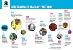 Fairtrade 20 years.jpg (800×550)