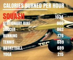 Calories burned per hour - Squash and other activities compared. Squash Game, Play Squash, Burn Calories, Calories Burned, Food Trucks Near Me, Racquet Sports, Sports Wallpapers, Girl Problems