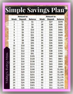 52 Week Savings Challenge! Can you handle the Challenge?
