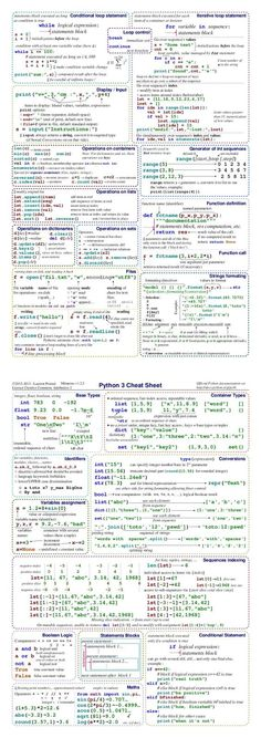 python cheat sheet http://tc.tradetracker.net/?c=16274&m=1092491&a=277324&r=&u=
