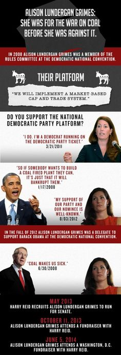 Infographic for Senator Mitch McConnell, showing the similarities between Alison Grimes' and Barack Obama's stance on coal. Learn more about Harris Media's targeted digital media strategy for political campaigns: www.harrismediallc.com