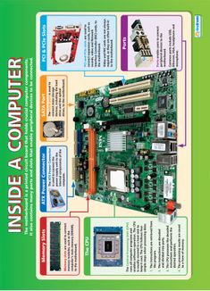 Inside a Computer Poster Computer system Science is very broad area based on the research Computer Lab Posters, Computer Lab Classroom, Computer Lessons, Computer Class, Computer Basics, Computer Help, Computer Engineering, Computer Repair, Computer Technology