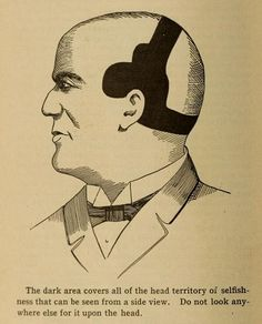 Illustrations from Vaught& Practical Character Reader, a book on phrenology by L. Vaught published in Astrological Elements, Phrenology Head, Philosophy Of Mind, Face Reading, Old Newspaper, Medical Illustration, Palmistry, Shape Of You, Line Drawing